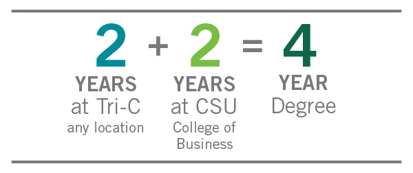 Tri C To Csu Business Degree Completion Program