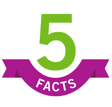 Five Fast Facts - Points of Interest eNewsletter