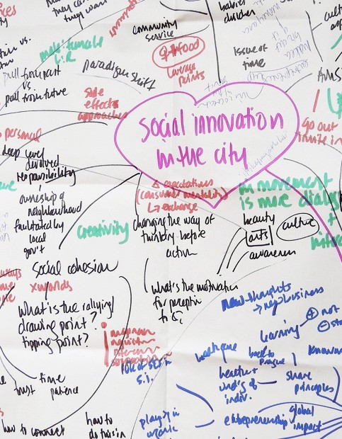 Social Innovation White Board