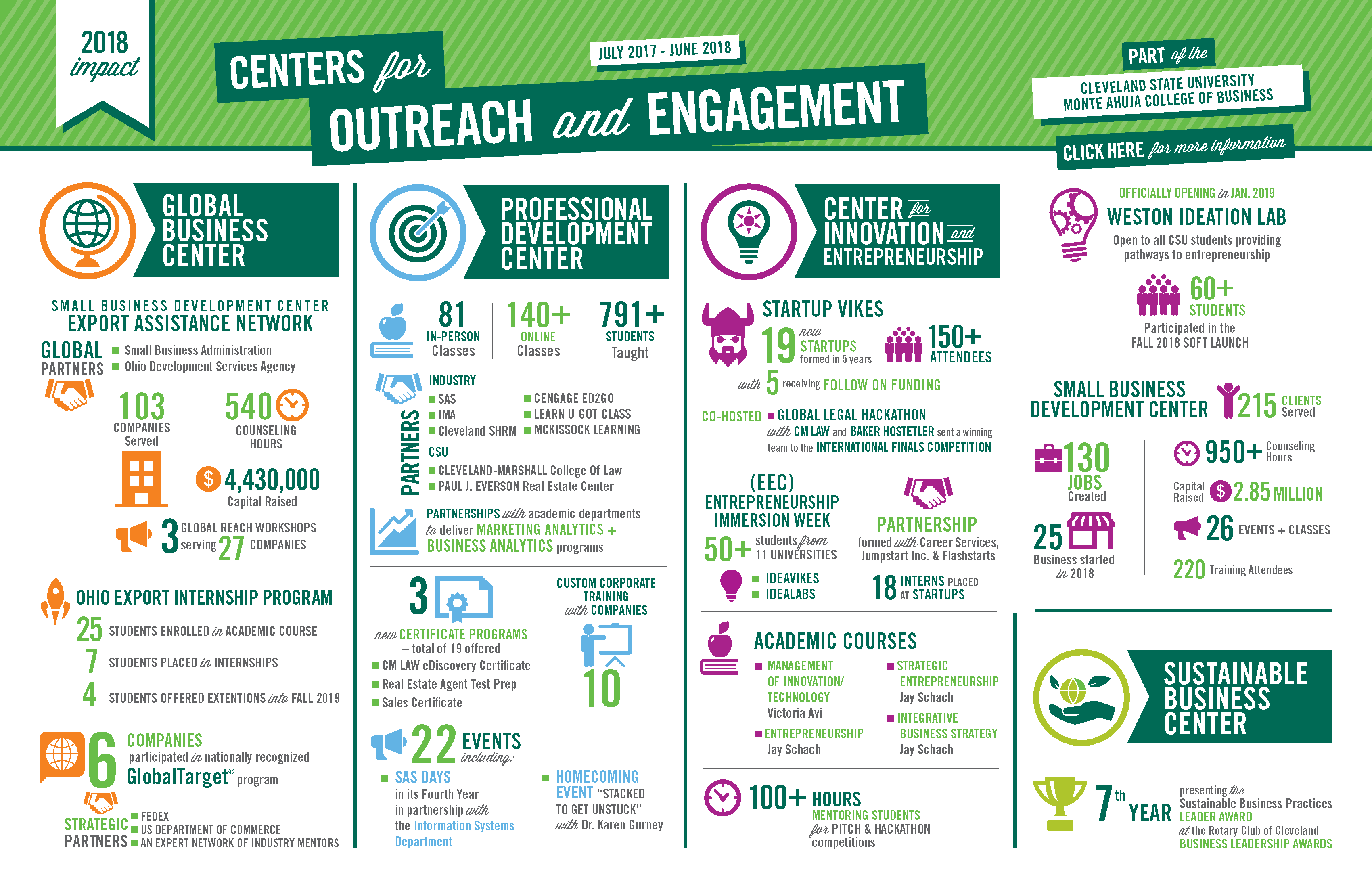 Centers for Outreach and Engagement 2018 Impact Report